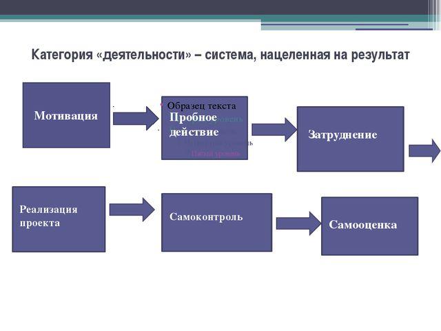 Категория «деятельности» – система, нацеленная на результат Мотивация Пробное...