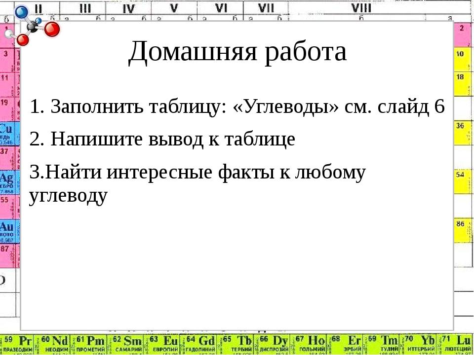 Домашняя работа 1. Заполнить таблицу: «Углеводы» см. слайд 6 2. Напишите выво...