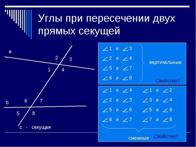 Углы при пересечении двух прямых секущей 1 2 3 4 5 6 7 8 - секущая Свойство?...