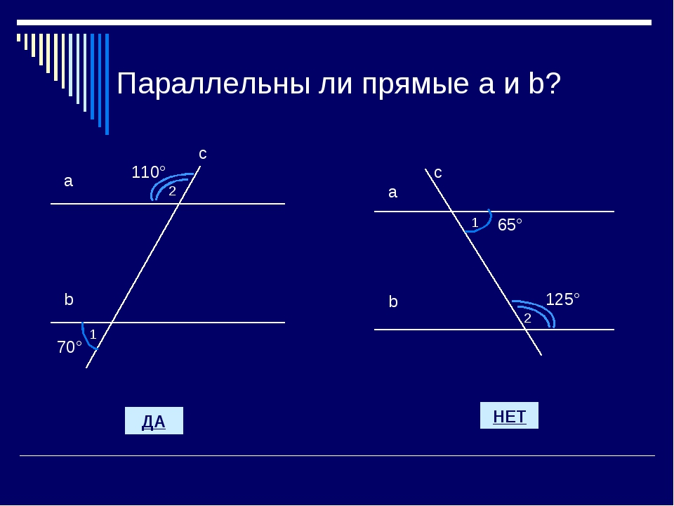 Параллельны ли прямые а и b? 110° 70° а b с ДА НЕТ 1 2
