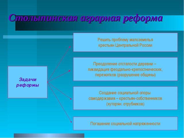 Столыпинская аграрная реформа Задачи реформы Решить проблему малоземелья крес...