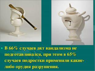 В 66% случаев акт вандализма не подготавливался, при этом в 65% случаев подро