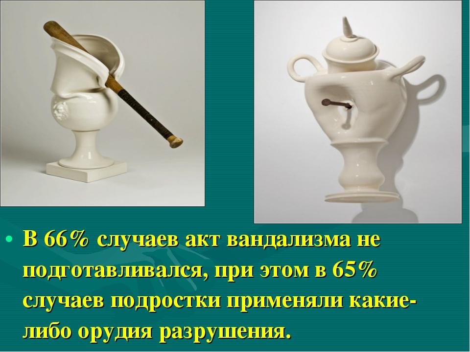В 66% случаев акт вандализма не подготавливался, при этом в 65% случаев подро...