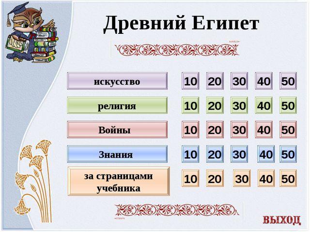 Источники и ссылки http://www.bewebart.com/clementweda/svcore/js/ancient-egy...