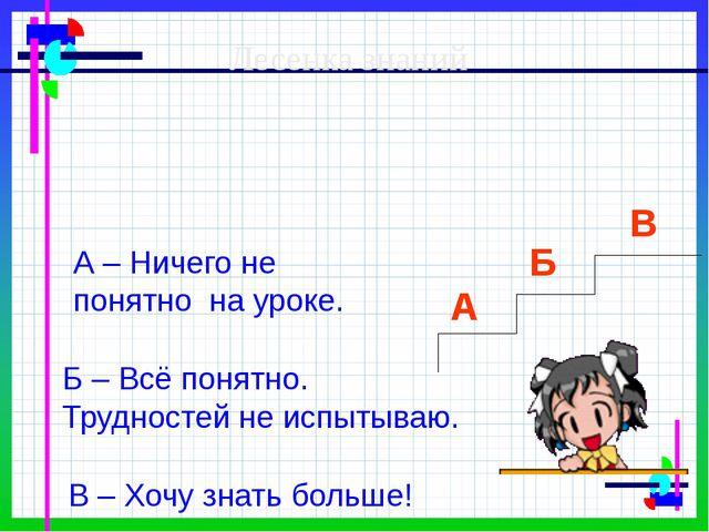 Лесенка знаний А Б В А – Ничего не понятно на уроке. Б – Всё понятно. Трудно...