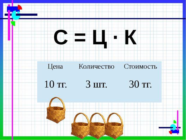 С = Ц · К Цена Количество Стоимость 30тг. 3 шт. 10тг.