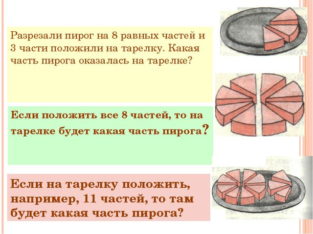 Разрезали пирог на 8 равных частей и 3 части положили на тарелку. Какая часть...