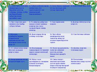 1. Айыылары, иччилэри, абааьылары кытта быьаччы кэпсэтэр. Ал5ыыр, эмтиир, ут