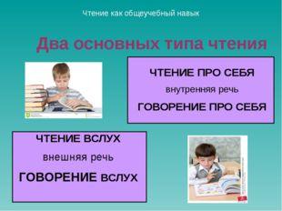 Два основных типа чтения Чтение как общеучебный навык ЧТЕНИЕ ПРО СЕБЯ внутрен