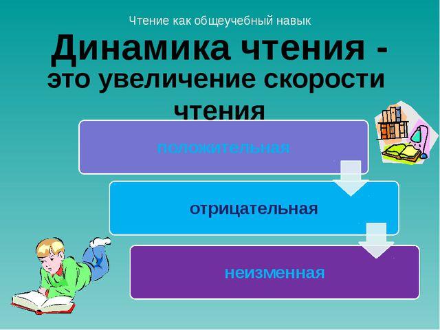 Динамика чтения - это увеличение скорости чтения Чтение как общеучебный навык