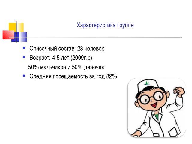 Характеристика группы Списочный состав: 28 человек Возраст: 4-5 лет (2009г.р...