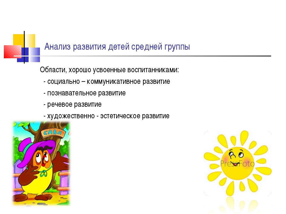 Анализ развития детей средней группы Области, хорошо усвоенные воспитанникам...
