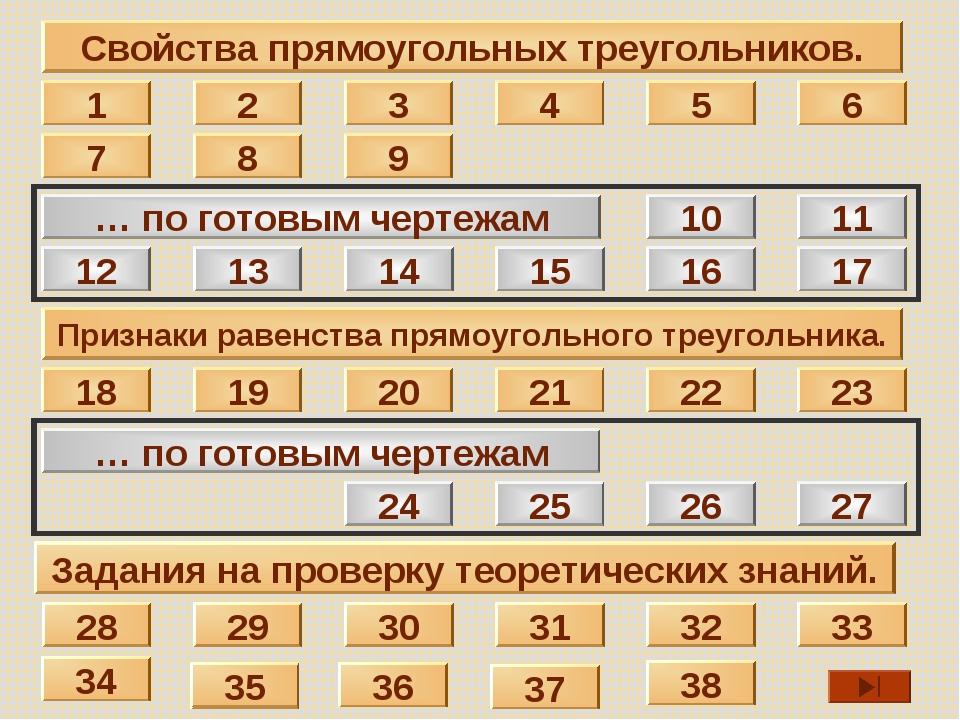 8 9 10 11 13 14 15 16 17 20 21 22 23 24 26 1 2 3 4 5 6 12 19 25 7 Свойства пр...