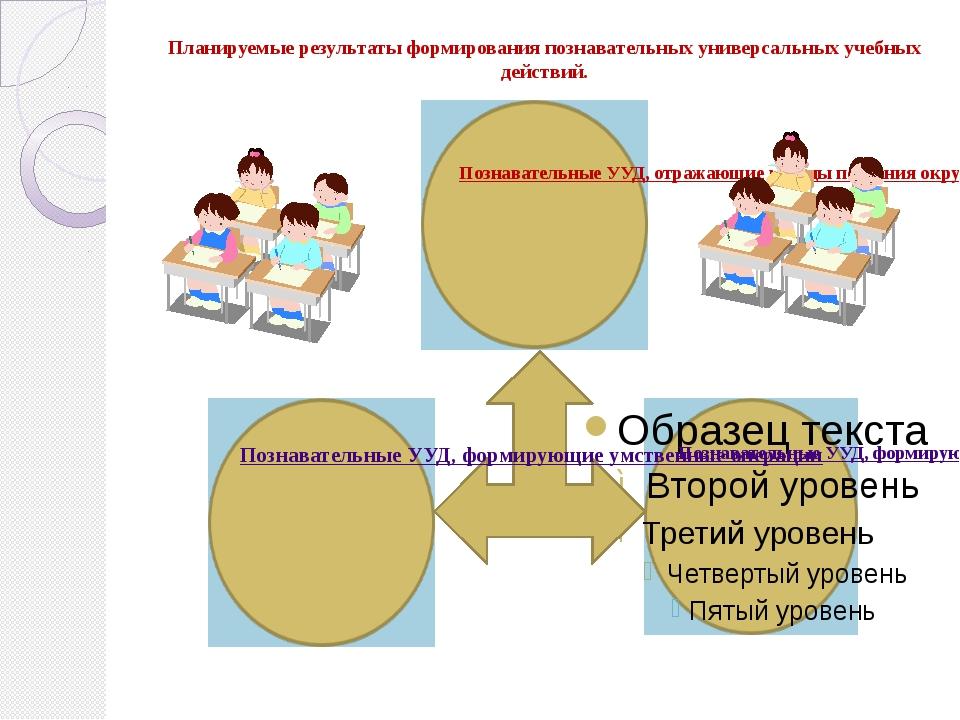 Планируемые результаты формирования познавательных универсальных учебных дейс...