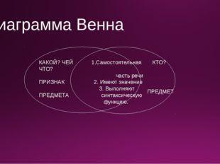 Диаграмма Венна КАКОЙ? ЧЕЙ 1.Самостоятельная КТО? ЧТО? часть речи ПРИЗНАК 2.