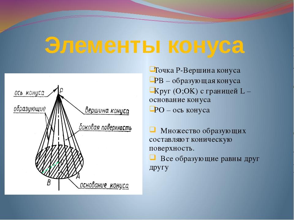 Элементы конуса Точка P-Вершина конуса PB – образующая конуса Круг (O;OK) с г...