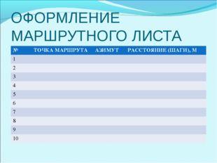 ОФОРМЛЕНИЕ МАРШРУТНОГО ЛИСТА №ТОЧКА МАРШРУТААЗИМУТРАССТОЯНИЕ (ШАГИ), М 1