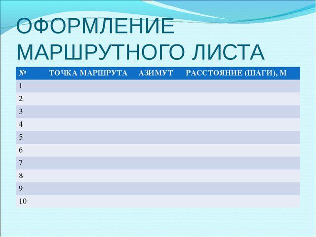 ОФОРМЛЕНИЕ МАРШРУТНОГО ЛИСТА №ТОЧКА МАРШРУТААЗИМУТРАССТОЯНИЕ (ШАГИ), М 1...