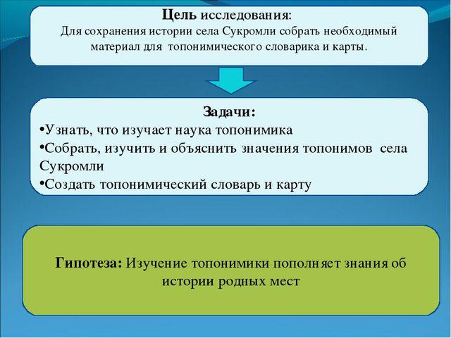 Цель исследования: Для сохранения истории села Сукромли собрать необходимый м...