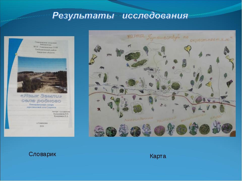 Словарик Карта