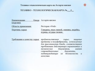 Технико-технологическая карта на Ассорти мясное ТЕХНИКО - ТЕХНОЛОГИЧЕСКАЯ КА