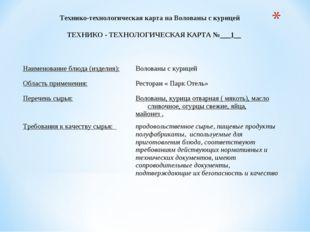 Технико-технологическая карта на Волованы с курицей ТЕХНИКО - ТЕХНОЛОГИЧЕСКА