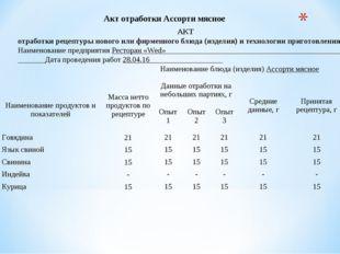 Акт отработки Ассорти мясное АКТ отработки рецептуры нового или фирменного б
