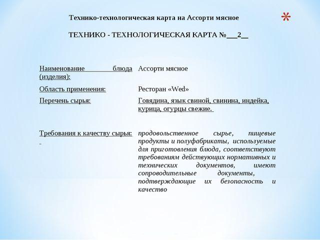 Технико-технологическая карта на Ассорти мясное ТЕХНИКО - ТЕХНОЛОГИЧЕСКАЯ КА...