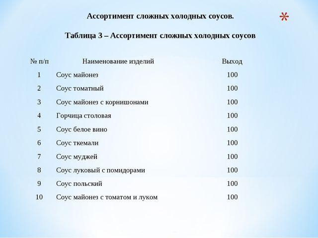 Ассортимент сложных холодных соусов. Таблица 3 – Ассортимент сложных холодны...