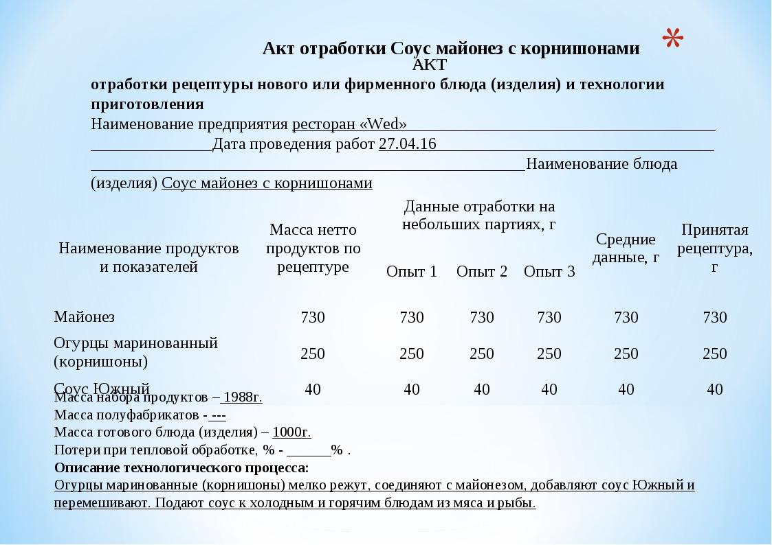 Акт отработки Соус майонез с корнишонами АКТ отработки рецептуры нового или...