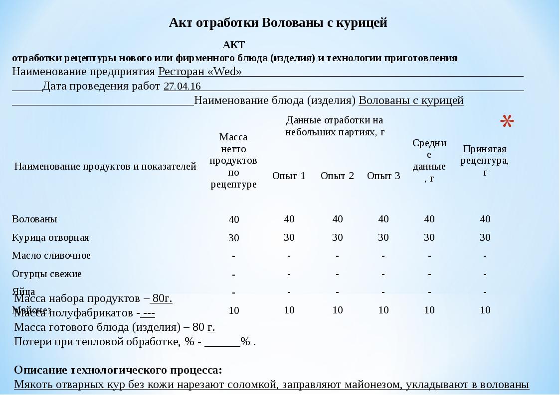 Акт отработки Волованы с курицей АКТ отработки рецептуры нового или фирменно...