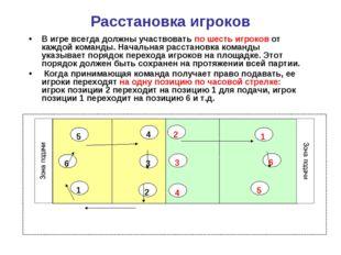 Расстановка игроков В игре всегда должны участвовать по шесть игроков от кажд