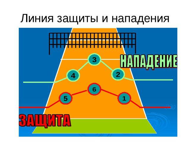 Линия защиты и нападения