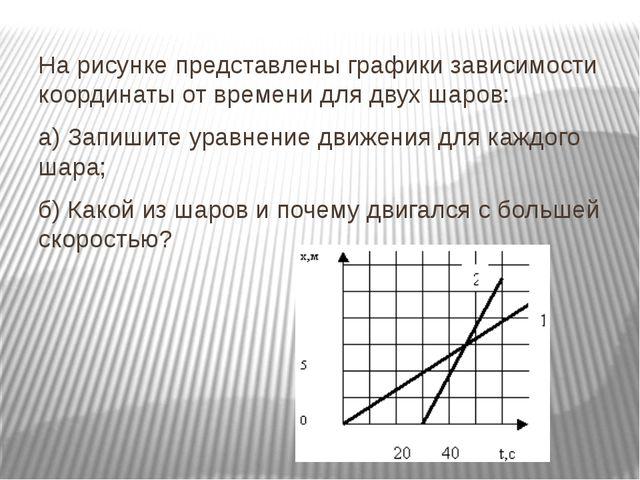 На рисунке представлены графики зависимости координаты от времени для двух ша...
