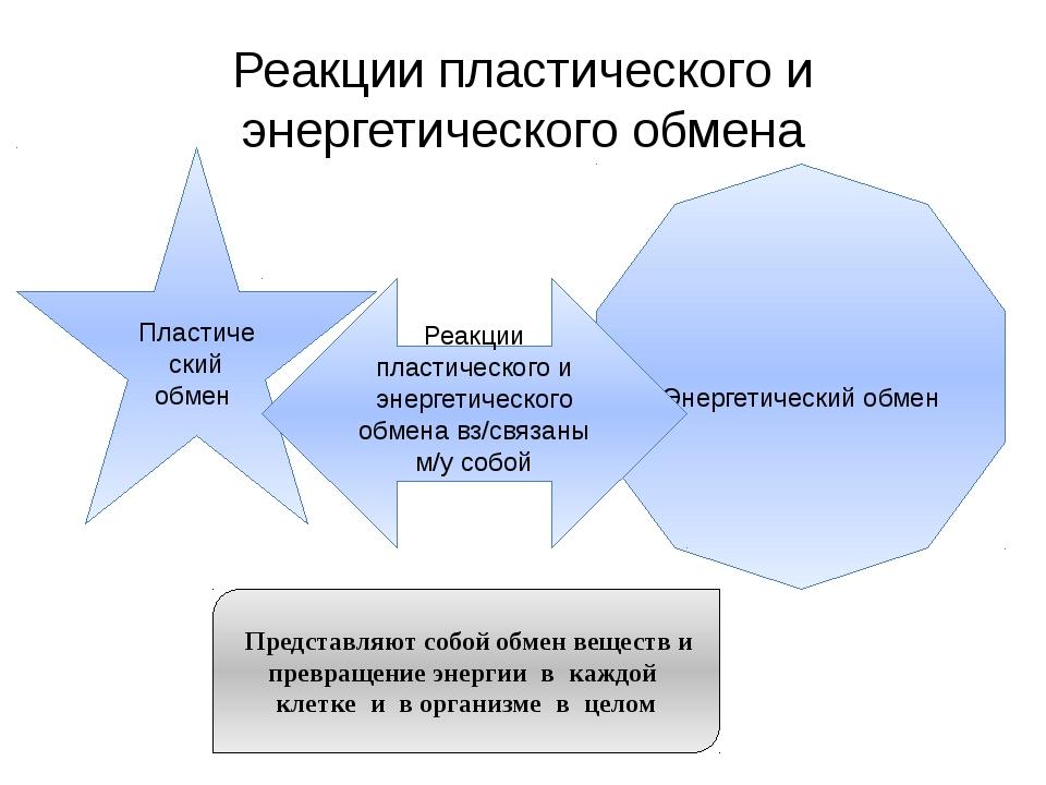 Реакции пластического и энергетического обмена Пластический обмен Энергетичес...