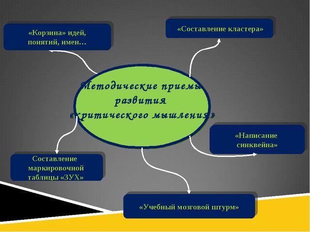 Методические приемы развития «критического мышления» «Корзина» идей, понятий,...