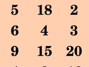 5 18 2 6 4 3 9 15 20 4 8 16