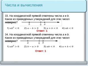 Числа и вычисления 33. На координатной прямой отмечены числа aи b. Какое из