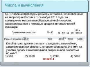 Числа и вычисления 55. В таблице приведены размеры штрафов, установленные на