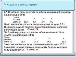 Числа и вычисления 87. В таблице даны результаты забега мальчиков 9-го класса