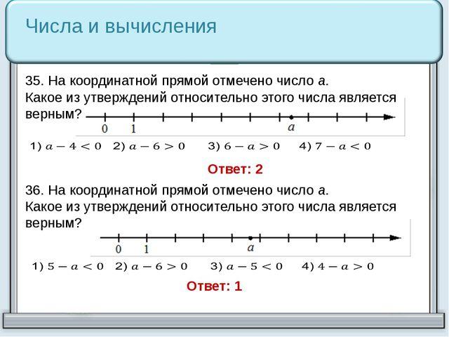 36. На координатной прямой отмечено число a. Какое из утверждений относительн...