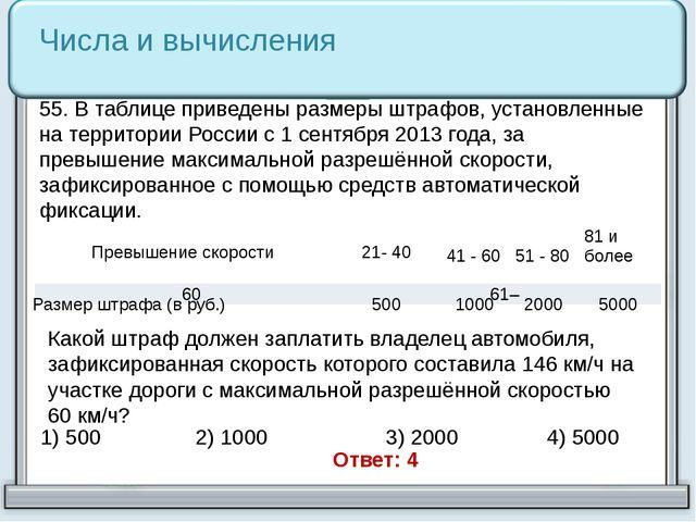 Числа и вычисления 55. В таблице приведены размеры штрафов, установленные на...