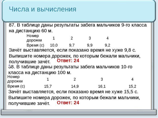 Числа и вычисления 87. В таблице даны результаты забега мальчиков 9-го класса...
