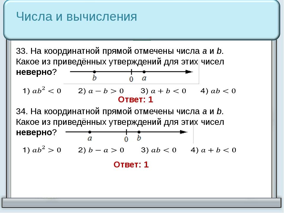 Числа и вычисления 33. На координатной прямой отмечены числа aи b. Какое из...