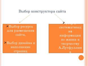 Выбор конструктора сайта Выбор ресурса для размещения сайта, Выбор дизайна и