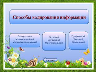 Способы кодирования информации Виртуальный Мультимедийный Многофункциональный