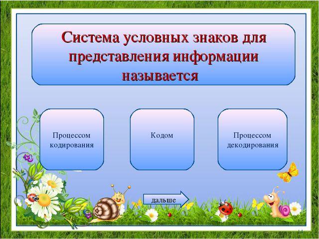 Система условных знаков для представления информации называется Процессом код...