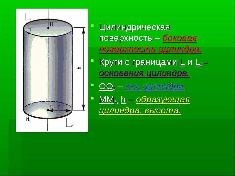 Цилиндрическая поверхность – боковая поверхность цилиндра. Круги с границами...