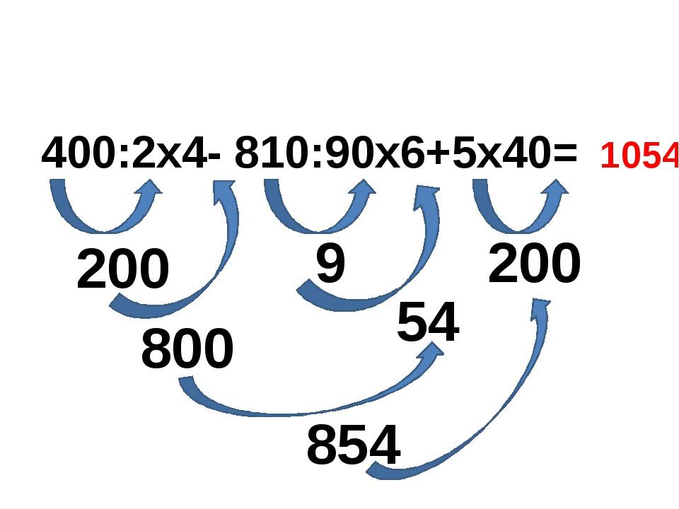 400:2х4- 810:90х6+5х40= 200 9 200 800 54 1054 854