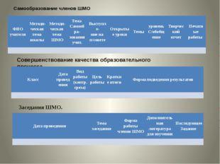Самообразование членов ШМО Совершенствование качества образовательного процес